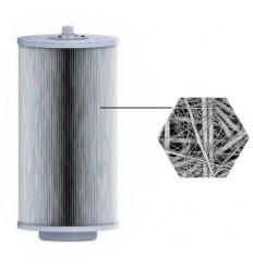 Cartucho filtro NanoFiber